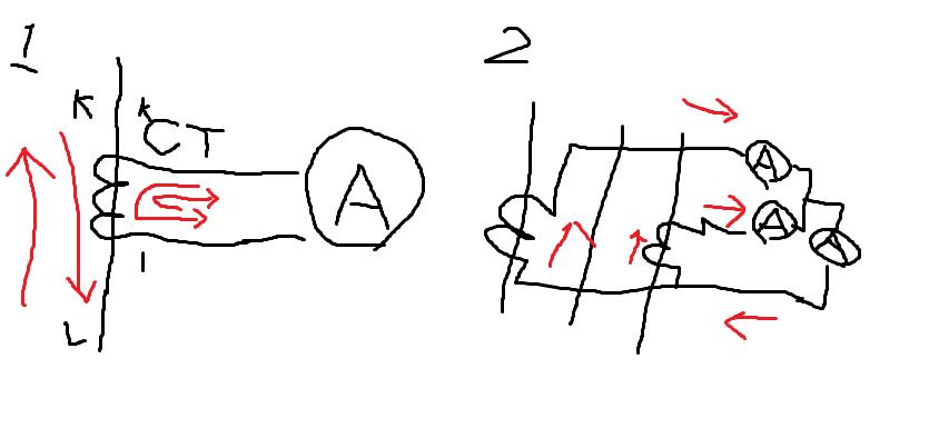 CT2次側に流れる電流の方向について教えてください。 負荷(一次)側は交流なので、向きが変わると思うのですが、 図1のようにCTに流れる電流も交番するのでしょうか? また図2のような三相の場合でも同様に交番して電流を合成しているのでしょうか?