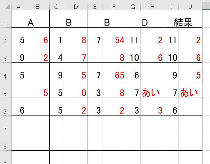 エクセル関数の簡単な質問です 画像のように 『結果』の左側に A、B、C、Dの左側の数字の一番大きいものを表示、 『結果』の右側に A、B、C、Dの右側を表示、 させたいです。 やり方を教えて下さい。よろしくお願いいたします。