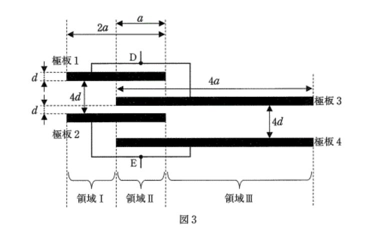 大学入試問題 物理 コンデンサー 信州大学 2020年大問3(b)(ⅰ) 標記の問題についてご教示ください。E2,E3,E4の求め方が分かりませんでした。 【問題文(抜粋)】 (b)(ⅰ)D-E間に直流電圧Vcが加わっている場合に、図3の領域Ⅰ、Ⅱ、Ⅲにわけた極板間の電界の強さE1からE5を求めよ。ただし、E2は領域Ⅱの極板1-3間の電界、E3は領域Ⅱの極板3-2間の電界、E4は領域Ⅱの極板2-4間の電界の強さとする。点Dの電位は点Eの電位より高く、電界はDからE方向を正とする。 【パスナビの解説】 極板1と極板3、極板2と極板4はそれぞれ等電位であるからE2=0,E3=Vc/d,E4=0 【理解できなかった点】 極板1と極板3、極板2と極板4はそれぞれ等電位である理由 ⇒この理由をご教示いただけますと幸いです。