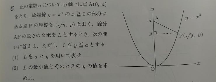 この問題の(2)を解くために必要となるaの範囲の求め方を教えて下さい。