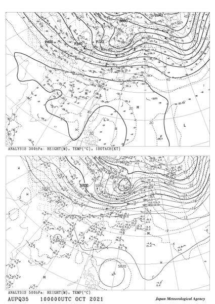 500hPa~300hPaの高層天気図にある高気圧は どちらも太平洋高気圧ですか?