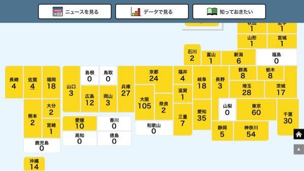 大阪 東京 神奈川 愛知 千葉のコロナはなぜ減らないのですか? 人流8割減はできていないのでしょうか?