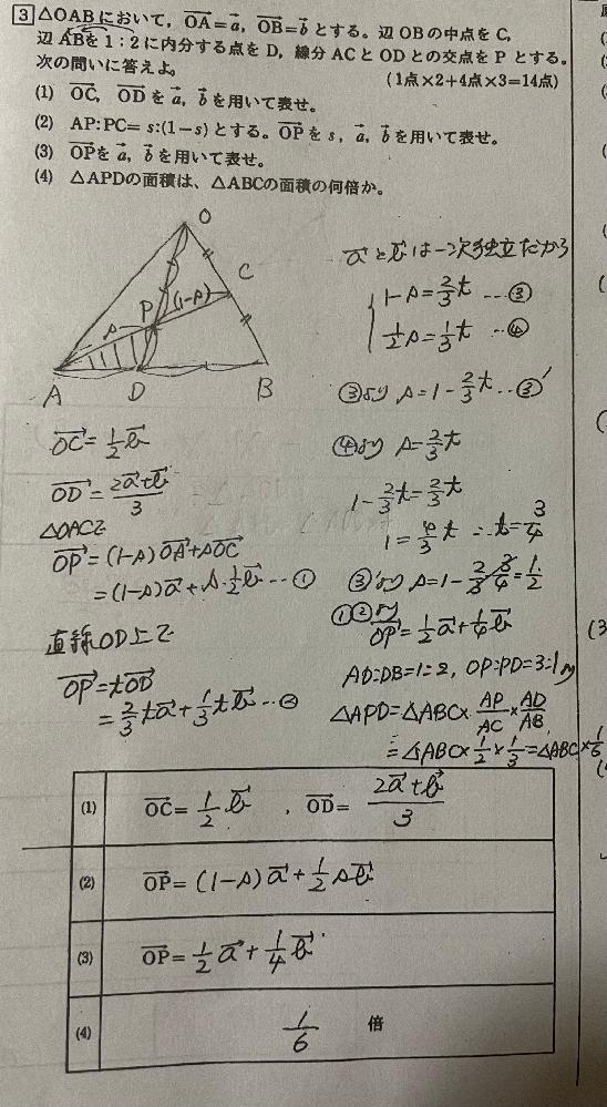 この画像の(4)についてです。 解説の最後の部分の △APD=△ABC×AP/AC×AD/AB この式のAP/ACとAD/ABが何を表しているのか分かりません。AD/ABは底辺の比でしょうか。AP/ACは検討もつかないんですが…。 問題を見て何となくこのような計算をすれば答えが出るのは分かるのですが、どうしてこれらの比を掛ければ答えが出るのか分かりません。