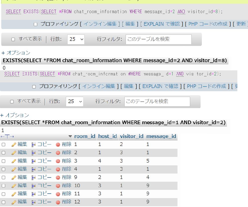 PHP stmt>executeの結果が必ずbool(true)になってしまいます。 アドミンでSQLを実行すると正しい結果を得られるのですが、PHPで実装してみるとうまくいきません(泣) var_dumpで確認した限り$paramsの値も正常でした。 //作ろうとしているルームが既にあるのか確認 $stmt = $pdo->prepare('SELECT EXISTS(SELECT *FROM chat_room_information WHERE message_id=? AND visitor_id=?)'); $params = []; $params[] = $_POST['message_id']; $params[] = $login_user['user_id']; if($stmt->execute($params)){ $err = '既にチャットルームがあります'; }