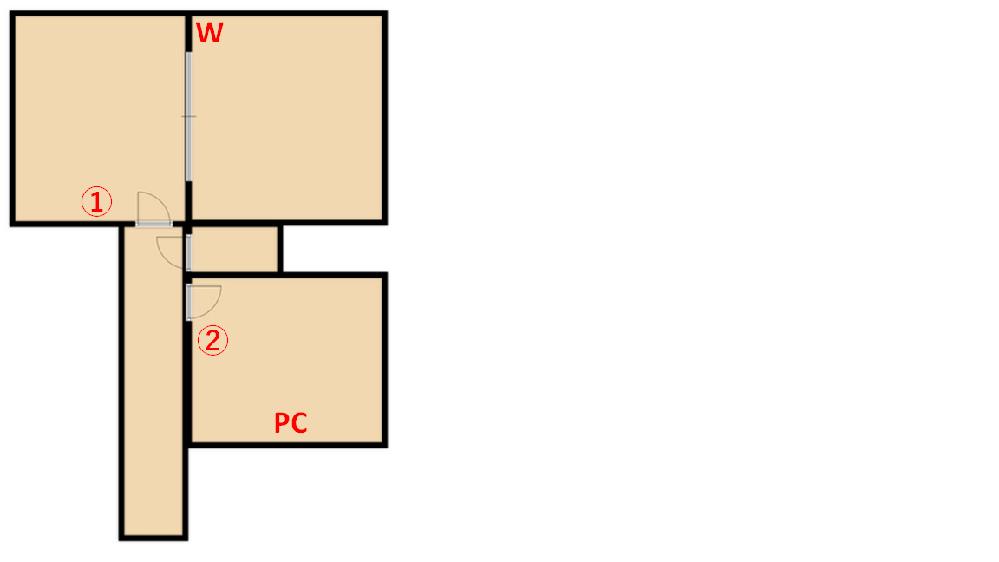 無線LANの中継器についてご相談させていただきたいです。 現在、Aterm WX6000HPのルーターで無線LANを使用しておりますが、 ルーターを配置している部屋から離れた部屋でWifiの接続が不安定になる場合があります。 当方マンションの2DK住まいで、特別大きい部屋というわけではありませんが、 やはり壁越しだと無線の接続が不安定になるのかと思い、中継器の導入を検討しております。 間取りのイメージ図を添付しますので、中継器を導入すべきか・導入するとしたらどこに置くべきかをご教示いただけますでしょうか? (素人の作図で大変恐縮ですが) 以下、間取りイメージ図の説明です。 W:無線LANルーターの設置場所(この部屋にも優先的に使用したいPCがあるので、ルーター自体の移動は考えておりません) PC:接続が不安定になってしまうPCの配置場所 ①:ルーターの配置場所候補1 ②:ルーターの配置場所候補2 お手数ですが、お知恵をお借りできますと幸いです。