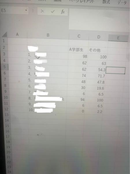 至急!助けてください。アンケート調査を実施し、その結果をレポートにまとめようとしています。 あるA学部生50名とそのほかの学部生46名に同じ内容の丸バツで答えられる知識を問う質問紙調査を実施しました。 A学部生の方が授業を通して知識が身に付いていると仮定しています。 今、それぞれ各問題で何%の人が正解したかがわかる表をエクセルで作りました。(写真です。一部です。) そこで、各項目でどのくらいの%差が有ればその質問項目に有意差があると言えるのか、を調べたい時Excelの t検定(対応がない場合)を行えばいいのでしょうか。それともほかの検定方法をつかうのでしょうか。
