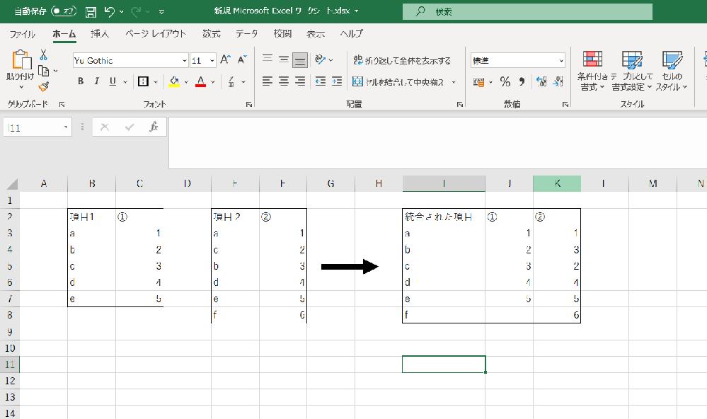 Excelについての質問です。 Excelで複数のデータを統合して一つの表にしたいのですが、添付画像のように、項目の数や種類、順番が異なるデータを統合して1つの表にまとめることは可能でしょうか。 手動で並べ替えるしか方法がないでしょうか? Microsoft excel 2016を利用しています。