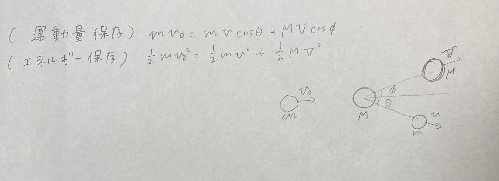 この式より変数θを消去して衝突後の速さvとVの表現を求めたいのですがわかりません。教えてください。