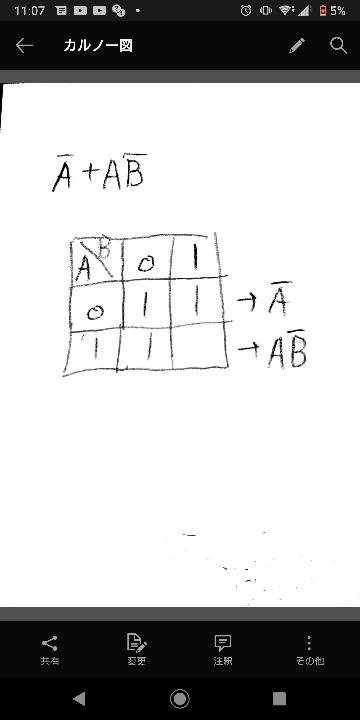 このカルノー図で、なぜ0と0が1、1と0が1等になるのか教えてください。