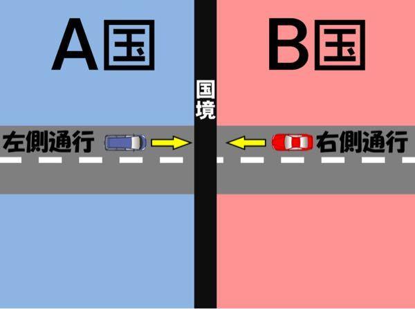 右側通行への移行運動が盛り上がらないのは何故ですか? 韓国や中国は右側通行ですよ。