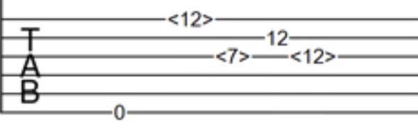 ギターのTAB譜にてハーモニクスの表示の仕方について、 一般的にハーモニクスは♢ダイヤの中に数字を入れた表示のされ方をしますが、この画像のように<12>のような表示のされ方もするのでしょうか? そもそもこれはハーモニクスで合ってますか?