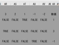 AR~AVにて、文字として、【FALSE】【TRUE】の文字が入っています。 左から数字の321-1-2と返す値を決めておき ①左から3番目に【TRUE】が入れば、数字の【1】が数値に表示 ②左から1番目に【TRUE】が入れば、数字の【3】が数値に表示 になるようにしたいです。  どうすればよいでしょうか?