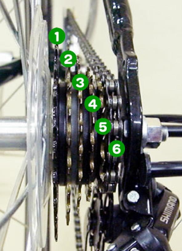 ロードバイクの後輪のギアが、1から上に上がらなくなりました。 ↓の写真の①の透明な丸の板が、外れていてるのかガタガタします。これが原因でしょうか?