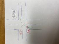 写真のように、信号なしの交差点でAの車もBの車も右折しようとしている時は、どちらが優先になりますか?道幅は同じです。