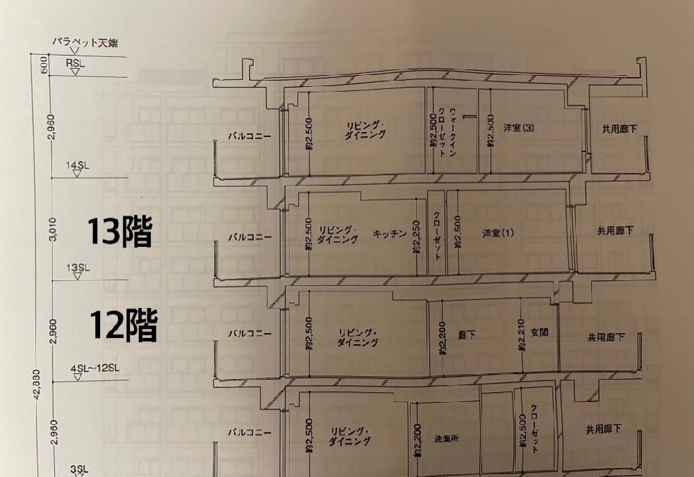新築マンションを購入予定です。 短計図の見方が分からず詳しい方がいらっしゃれば教えてください。 13階も12階も高さは2m50cmですが配管?などの影響で下り天井になる場所があるようです。 この...