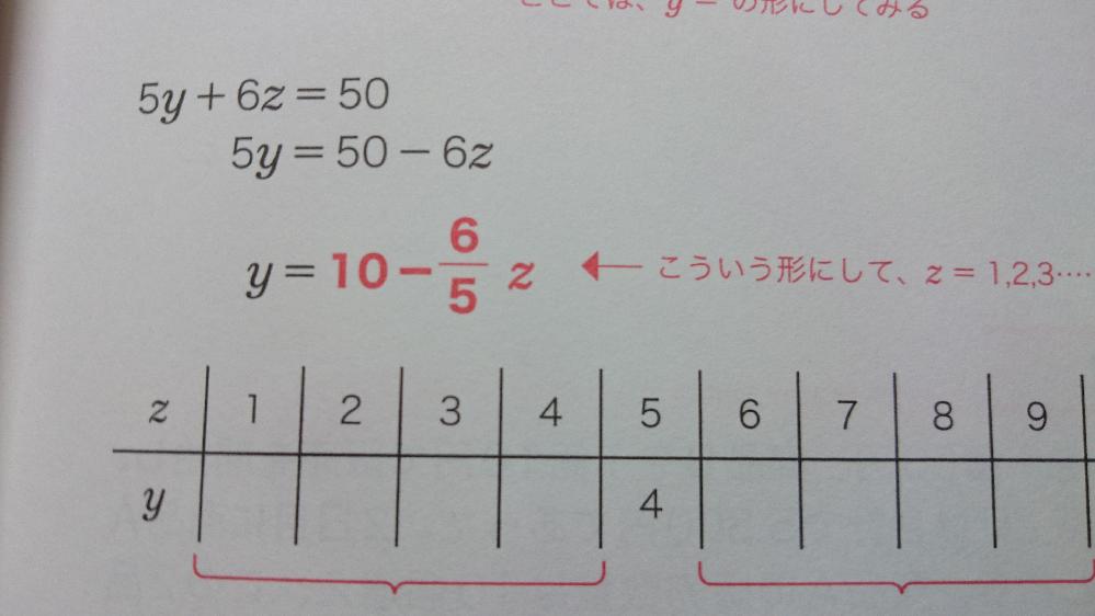 この画像の方程式の問題ですが なぜ分数になるのかわかりません。 おわかりでしたらお願いします。