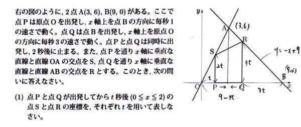 二次方程式の利用 以下の問題において、何故、PSの長さとQRの長さがそれぞれ2t、3tで表すことが出来るのかが分かりません。 解説含めて教えていただけますと幸いです。よろしくお願いします。