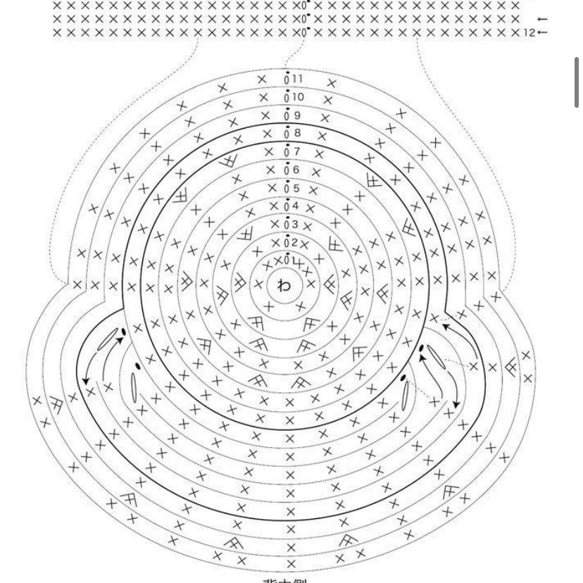 あみぐるみの編み方 あみぐるみ初心者です。 お恥ずかしいながら画像の八段目のくさり編みと引き抜き編みのやり方がわかりません。 この図の書き方だと引き抜き編み一回のくさり編み一回でいいのでしょうか?? もし良ければ編み方も教えていただければと思います。