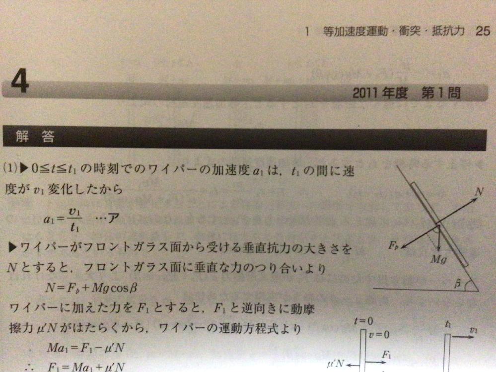 N=Fp+Mgcosβ Mgcosβこの画像のどの部分のことですか?