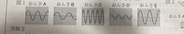 中学生 理科 1年の音に関して。 1、おんさAにおもりをつけて鳴らすと、おもりをつける前より低い音になった。 2、おんさB-Eそれぞれに、おもりをつけたおんさAを向かい合わせて鳴らすと、おんさB-Eのうちの1つが鳴り出した。 と言う問題で答えがBだったのですが、解説がなくてわかりません(泣) 教えてほしいです!