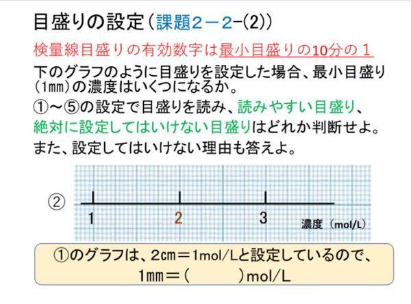 ( ) に当てはまる数値を教えてください。 1mm=のやつです