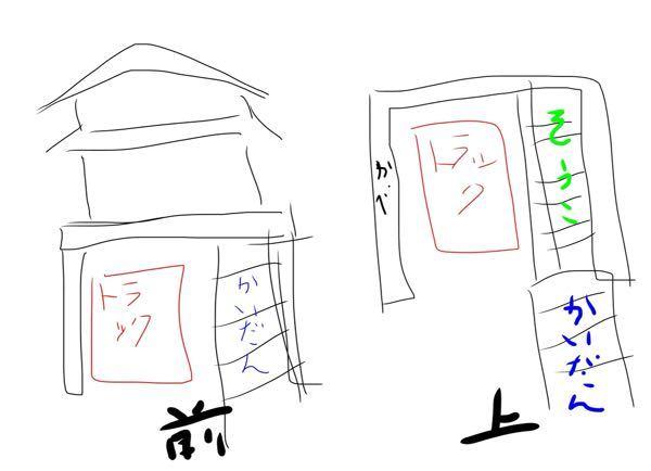 家って突然倒壊することってあるんでしょうか? 画像わかりにくいですが、私の家はこういう形状をしています。 つまり1階はトラックの駐車場と倉庫で、2、3階に住んでる感じです。 昔から「1階の壁少...