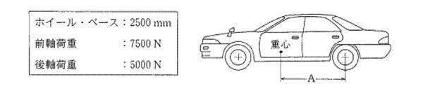 この様な車の軸重計算で重心位置に1100Nかかったら2で割った数値が均等に前軸重と後軸重にかかりますか?