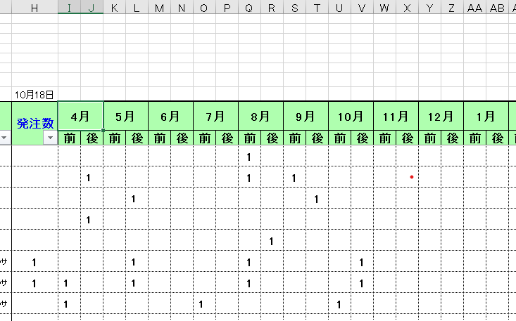VBAについて質問です。 ある管理簿を作成しています。 「H8」に日付(ToDay関数)が入力されています。 「I列」から「Z列」の9行目に日付(yyyy/m/d形式)が入力されています。 この...