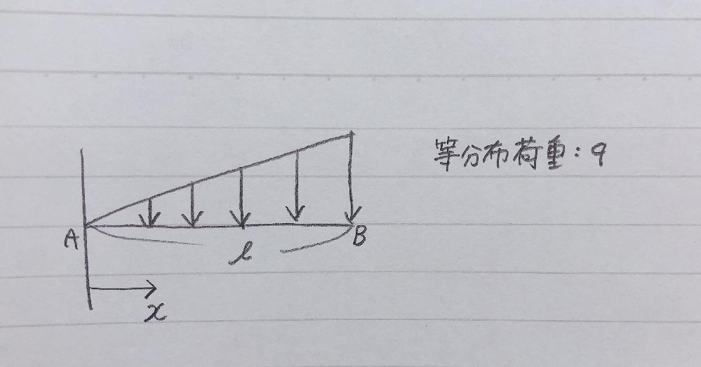 図のように片持ち梁に三角形等分布荷重がかかるときの、任意の点xでの曲げモーメントMxの式を教えてください。