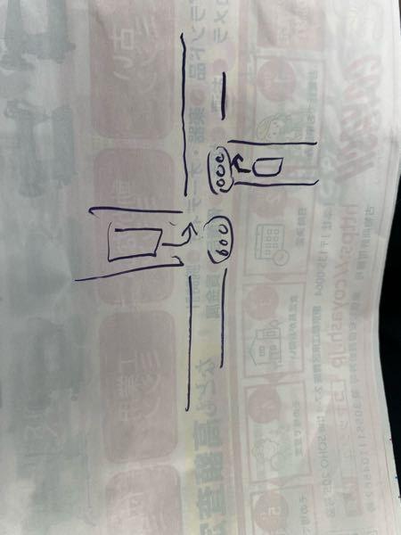 道路のルールに詳しい方教えてください。 画像のような場合、優先になるのは手前の左折車でしょうか? 奥の右折車でしょうか。 完全な真向かいの交差点ではないです。 拙い画像ですみません。