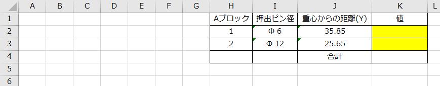 ※複雑で分かりづらいかも知れませんが、できるだけ細かく書きます。 【目的】 画像の黄色い部分に「$I2*$J2」の計算式を入れたい。 この表もVBで作成したものです。 ブックを開いた時にダイアログボックスで質問が出て、答え(ピンの数)を入力すると、その分の行で作られるようになっています。なので、その都度表の行数は変わります。(列の項目は同じです) 表が出来たときはI列J列は空白になっているので、そこに数値を入力します。そのあと行ごとにK列にかけ算の合計を出したいと思っています。 色々試してみましたが、私が書くと「計算式が文字列として表示されてしまう」「合計の欄には別の式(かけ算された数字の合計)を入れたいが、続きで上のかけ算の式が入ってしまう」ので、お手上げです。 分かりにくい説明ですが、どうかお力をお貸しください。