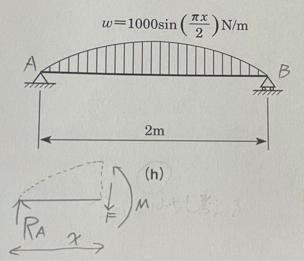 写真の図をxで切断した時のせん断力FとモーメントMの求め方を詳しく教えてください.(せん断力は下向きが正、モーメントは反時計回りが正です.)