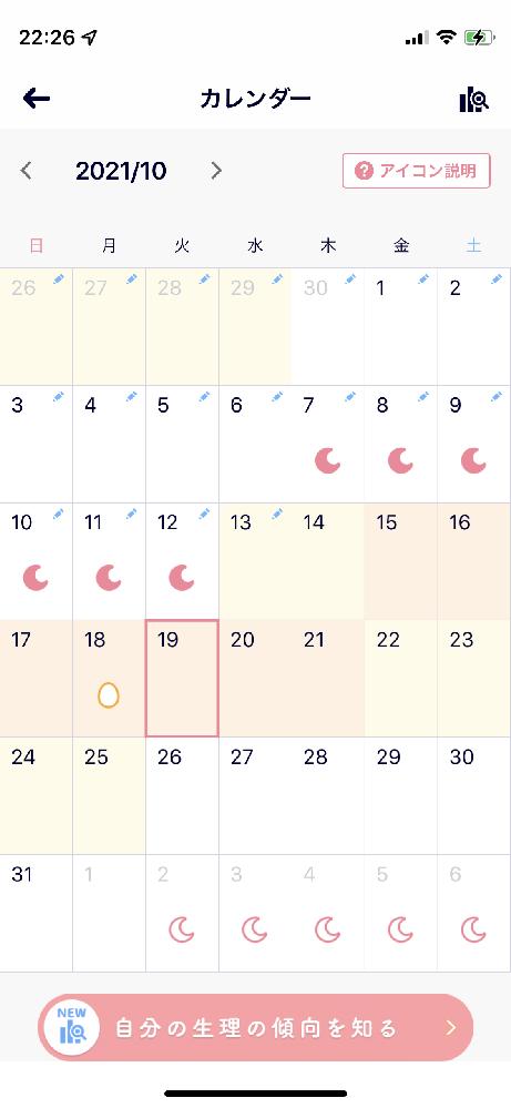 至急回答求めます! 大学3年 女です。 この下の写真のカレンダーの状態だと21日に避妊してもsexするのは危険ですか? 彼氏と会う日で初sexしたいなと思ったりしていてて… まだ誰ともしたこと...