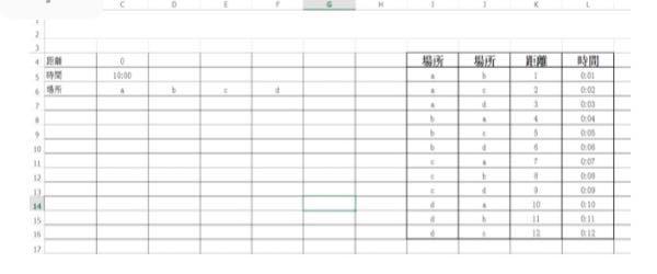 Excelの数式について教えて下さい。 下の画像ような場合に、C6のセルにa且つD6のセルにbと入った場合にD5のセルに右の表の対応する時間をC5に追加した値を入れる数式は何になりますか?