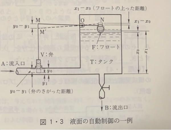 この図に示した液面制御において、設定された液面の高さが1mの時、弁の開度はいくらになるか。ただし、比例定数を0.05とする (比例定数が0.05とは、液面を1cm変化させるのに必要な弁の開度が0...