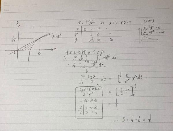 数学のテストで下の写真みたいに吹き出しや波線・矢印等を使いまくって記述したら先生に「これは〜ダメやね」と言われたのですが、どう思いますか?やっぱりダメなんですかね?