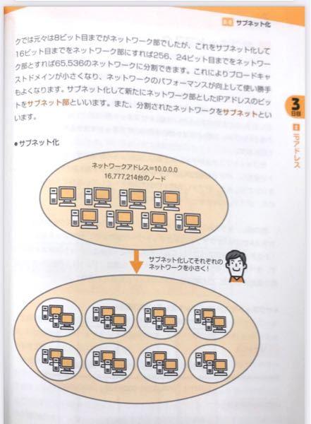 CCNAのサブネット化の所についてです。 クラスAのネットワークは元々8ビットですが、 16ビットまでネットワーク部にすると、256。 24ビットまでネットワーク部にすると、65536。 になると書かれています。 クラスA 8ビット ホスト数は16,777,214 クラスB 16ビット ホスト数は65,534 クラスC 24ビット ホスト数は254 と、2n-2で 求められました。 16ビットまでネットワークは256 24ビットまでネットワークは66,536 て反対のような気がするんですけど、 どうしてでしょうか?