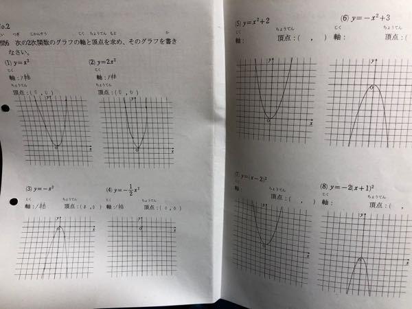 数学 至急 やり方教えてください!!!