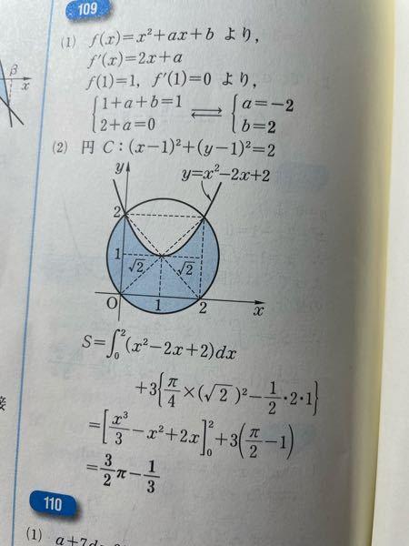 放物線と円で囲まれた面積を求める問題です どなたか解説して頂けませんか?