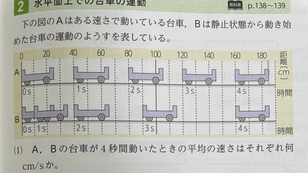 至急です。中3の理科の問題です。 これってどうやって解きますか?