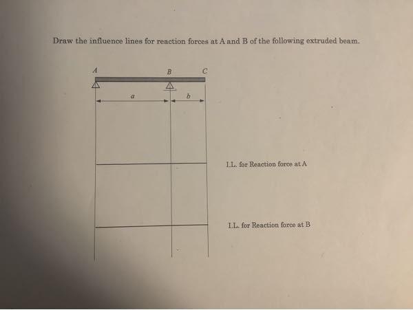 構造力学の問題です。 よろしくお願いします。 影響線