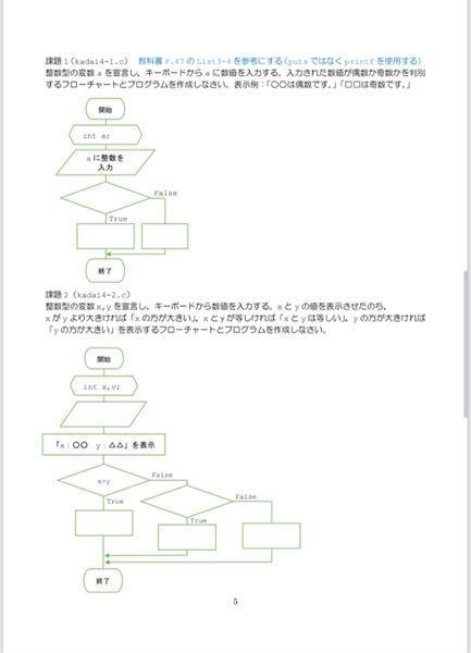 こちらのプログラミングを解ける方いらっしゃいますか。。。
