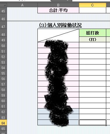 マクロ VBA 絞り込み処理について 【稼働日報】シートのD列に「担当者」、N列に「打数」が入ってます。 【月報集計】シートのB50セルから64セルには担当者名が入ってます。 C50セルからC64セルに、担当者別の打数合計を入れたいです。 流れとしては、【稼働日報】シートのD列で 【月報集計】シートのB50セルに入ってる担当者名を絞り込みして N列の「打数」の合計を出し、 【月報集計】シートのC50セルに求めた合計値を入れる というような感じで考えています。 ぼんやりとForNextとAutoFilterとWorksheetFunction.Sumを使って 出せるのかなと考えていますが、 絞り込み後に打数のセルをどう選択して合計を出すのか 分かりません。 宜しくお願いします。