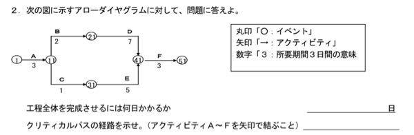 アローダイヤグラムについて教えてください。 アローダイヤグラムのやり方がわかりません。 ネットで解き方を調べてもいまいち理解できませんでした。 特に○印の中の数字の意味がよくわかりません。 解き方と○印の数字の意味を分かりやすく説明できる方いたらお願いします。