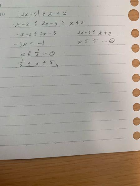 不等式の問題です。 このやり方であってますか?