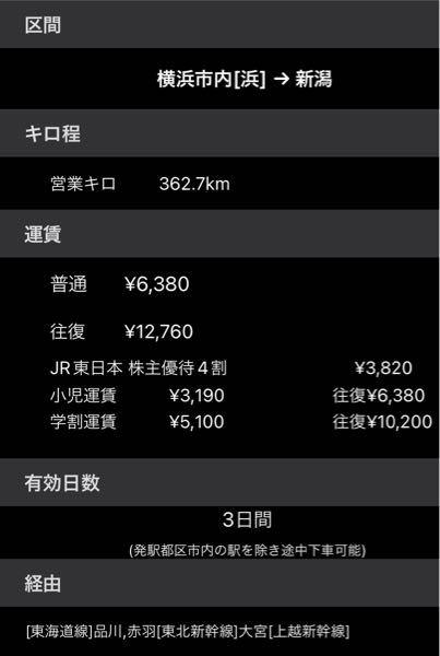 この経路の切符は東京駅で途中下車出来ますか?