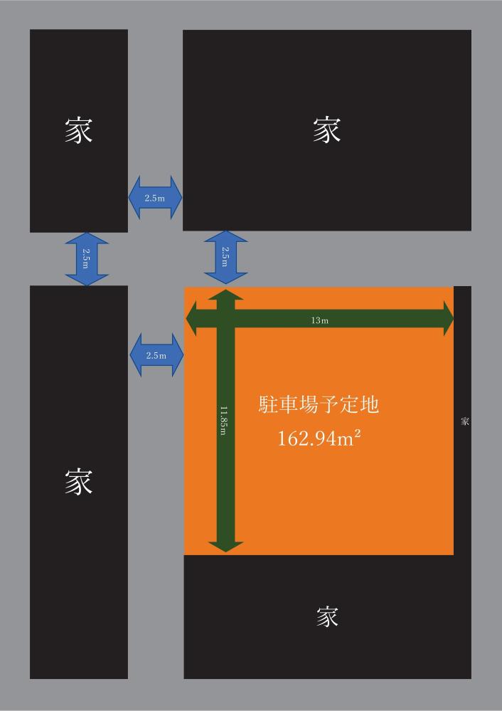 画像の様な場合駐車場予定地に何台車(普通車)をとめることができるでしょうか。 空地の有効利用を考えて月極駐車場を考えております。