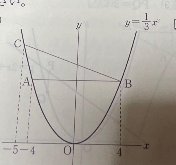 △ABCの面積の求め方を教えて下さい