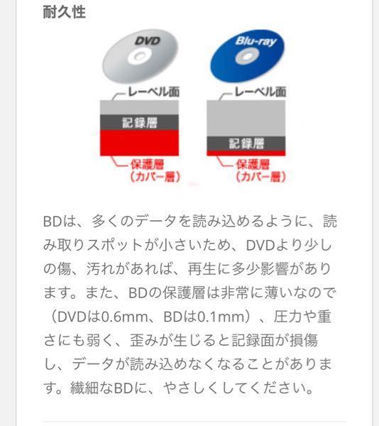 すいません?Blu-rayディスクって少しの傷汚れなどガあった場合再生に悪影響を及ぼすって書いてありますが、どういう事ですか?画質がDVDみたいになるって事ですか?
