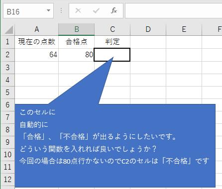 『添付画像参照!』エクセルで質問です!添付画像のように 合格80点に対し、64点なので、C2のセルに「不合格」が自動的に入る式を入れたいです。 どうすれば良いでしょうか?